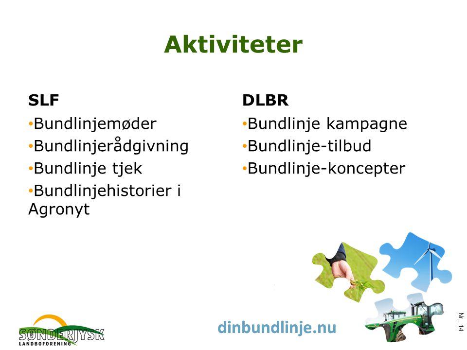 www.slf.dk dinbundlinje.nu Aktiviteter SLF Bundlinjemøder Bundlinjerådgivning Bundlinje tjek Bundlinjehistorier i Agronyt DLBR Bundlinje kampagne Bundlinje-tilbud Bundlinje-koncepter Nr.