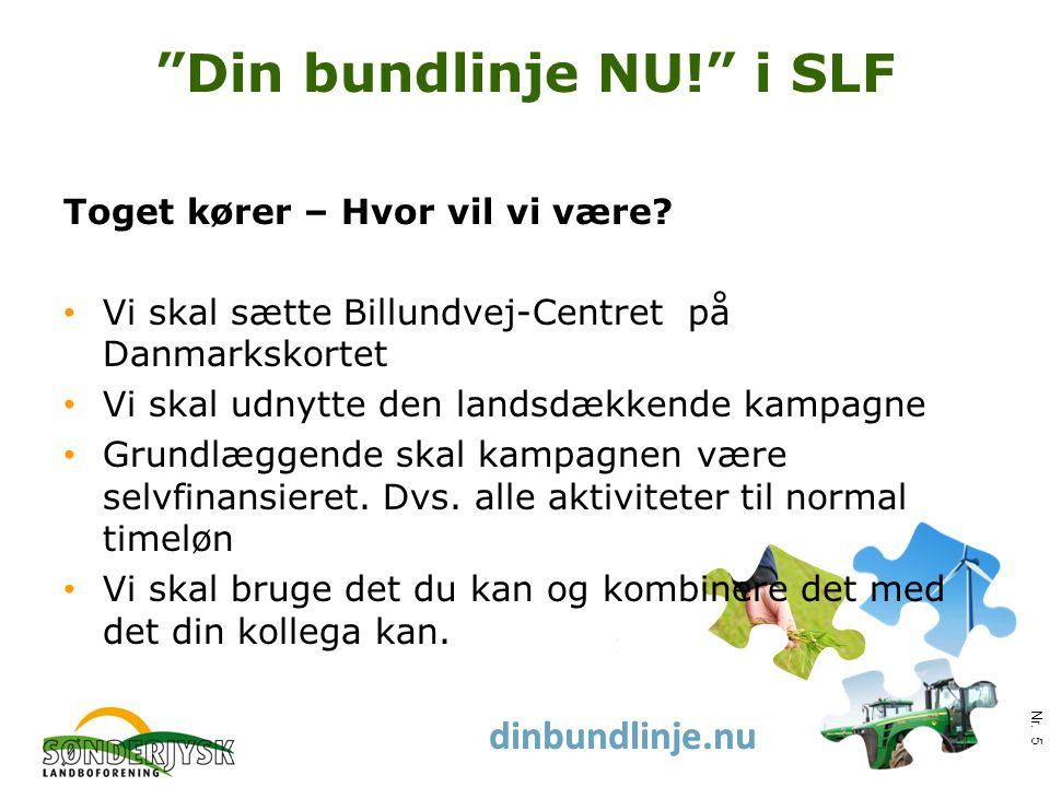 www.slf.dk dinbundlinje.nu Din bundlinje NU! i SLF Toget kører – Hvor vil vi være.