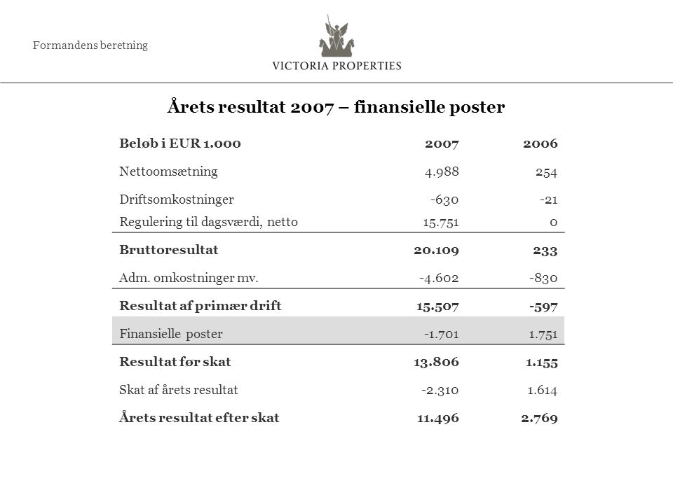 Beløb i EUR 1.000 20072006 Nettoomsætning 4.988254 Driftsomkostninger -630-21 Regulering til dagsværdi, netto 15.751 0 Bruttoresultat 20.109233 Adm.