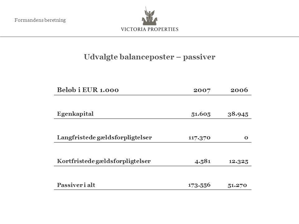 Beløb i EUR 1.000 20072006 Egenkapital 51.60538.945 Langfristede gældsforpligtelser 117.3700 Kortfristede gældsforpligtelser 4.58112.325 Passiver i alt 173.556 51.270 Udvalgte balanceposter – passiver Formandens beretning
