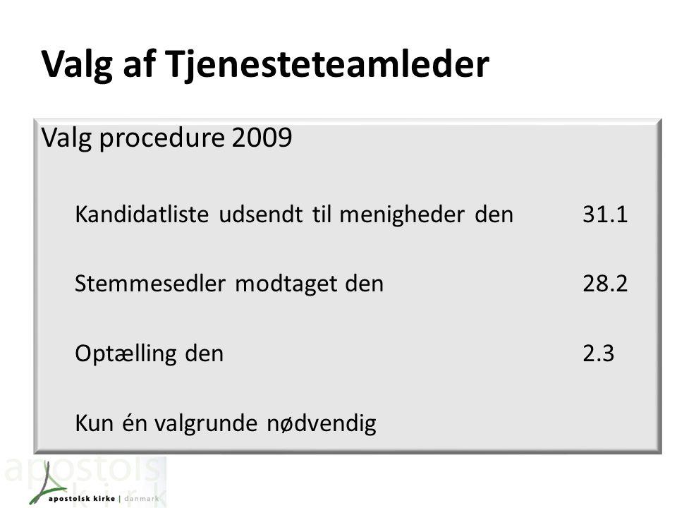 Valg af Tjenesteteamleder Valg procedure 2009 Kandidatliste udsendt til menigheder den 31.1 Stemmesedler modtaget den 28.2 Optælling den 2.3 Kun én valgrunde nødvendig