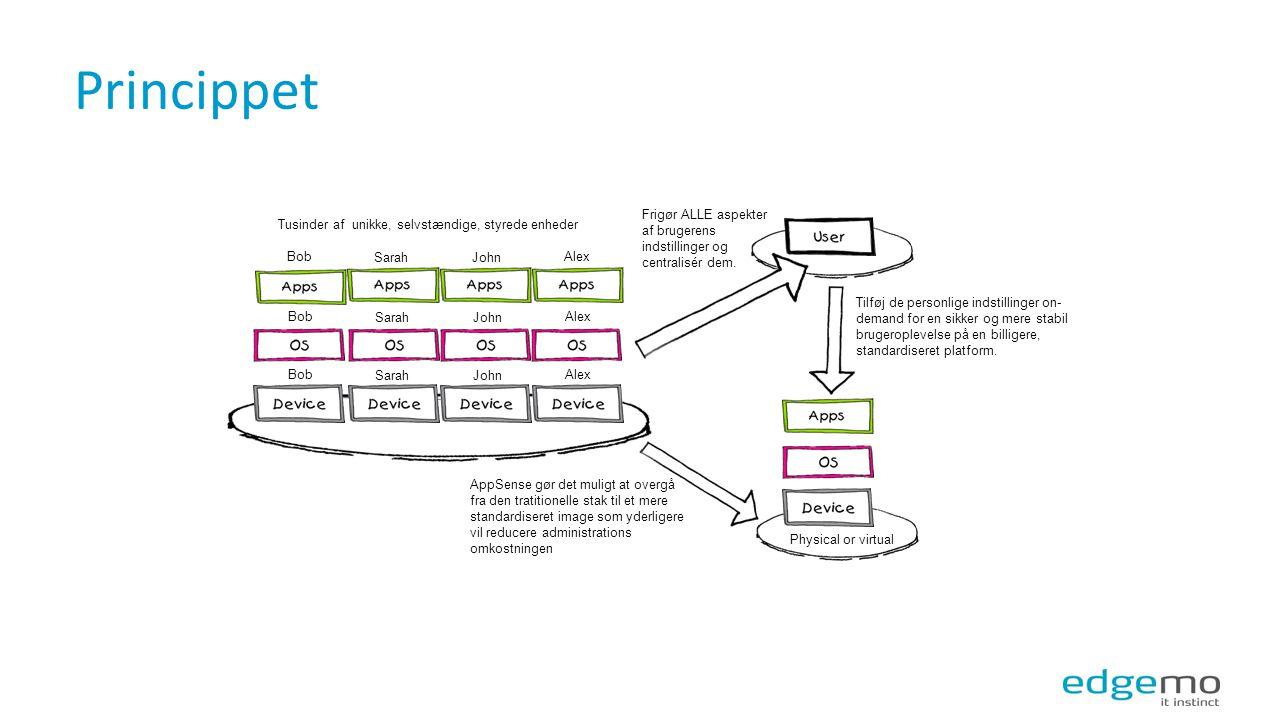 Princippet side 20 Frigør ALLE aspekter af brugerens indstillinger og centralisér dem.