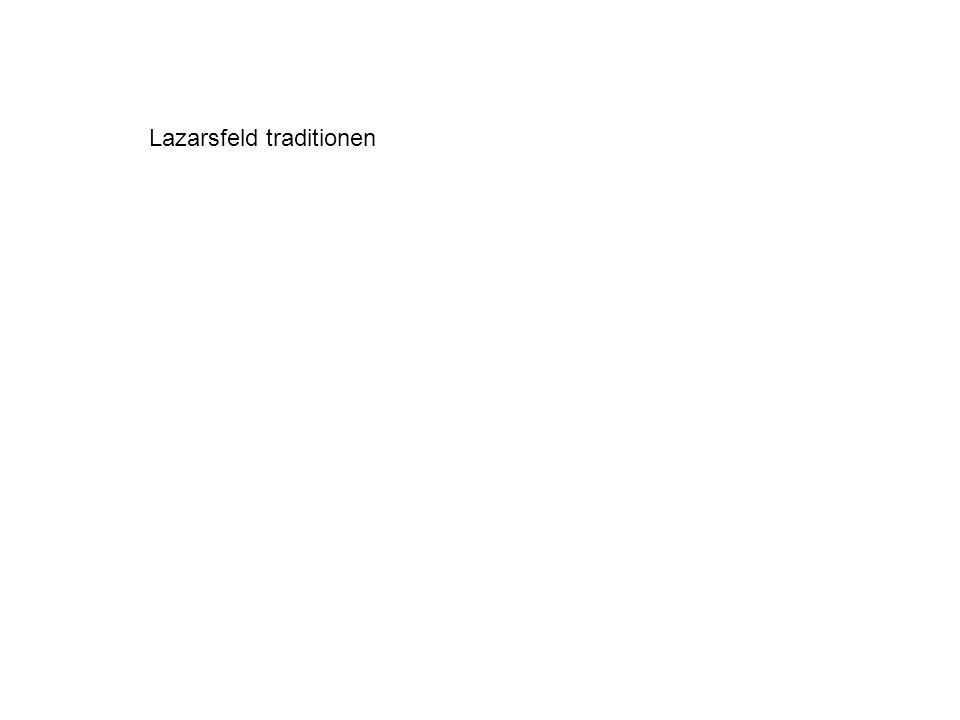 Lazarsfeld traditionen