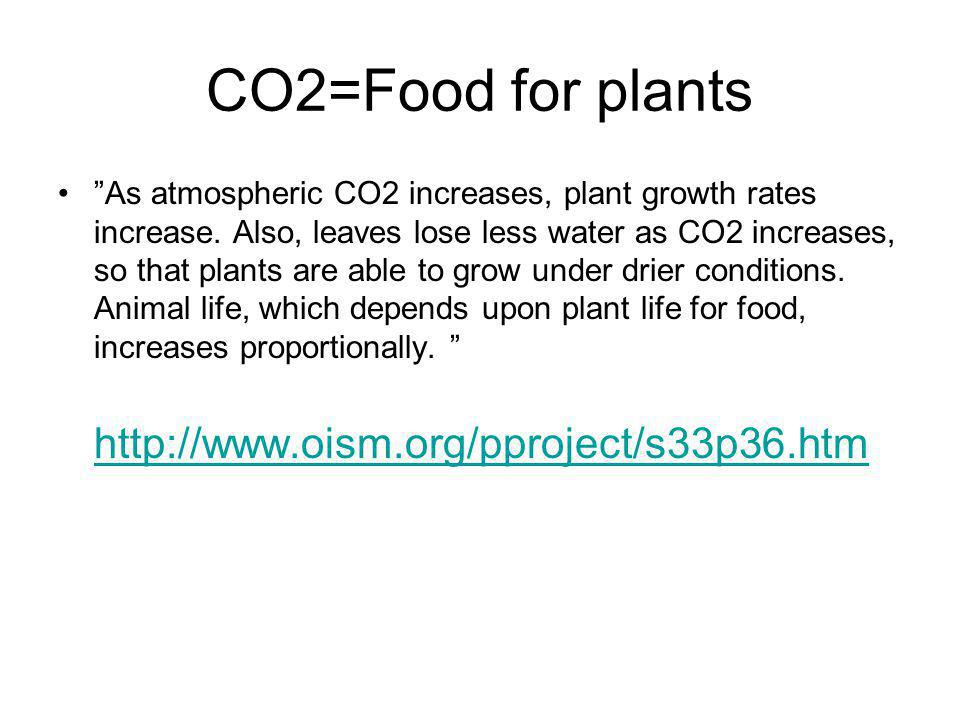 CO2=Food for plants As atmospheric CO2 increases, plant growth rates increase.