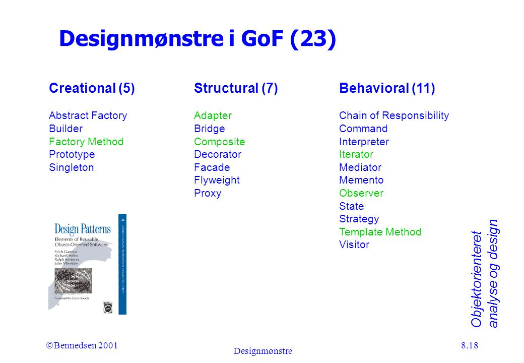 Objektorienteret analyse og design Ó Bennedsen 2001 Designmønstre 8.18 Designmønstre i GoF (23) Creational (5)Structural (7)Behavioral (11) Abstract Factory Adapter Chain of Responsibility BuilderBridgeCommand Factory Method Composite Interpreter PrototypeDecoratorIterator Singleton FacadeMediator FlyweightMemento ProxyObserver State Strategy Template Method Visitor