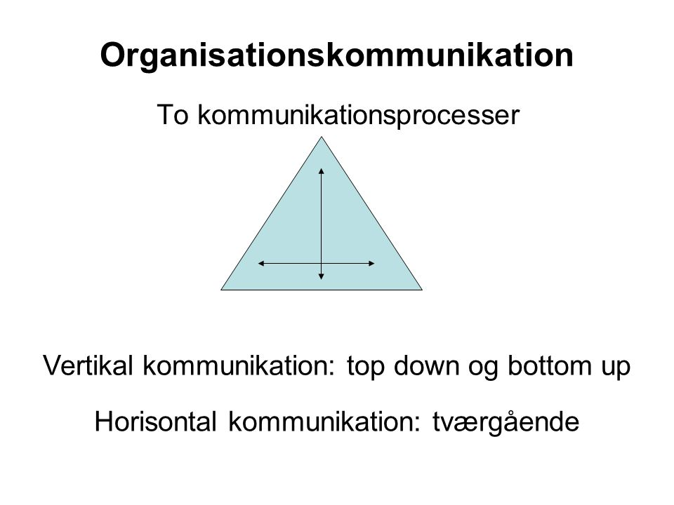 Organisationskommunikation To kommunikationsprocesser Vertikal kommunikation: top down og bottom up Horisontal kommunikation: tværgående