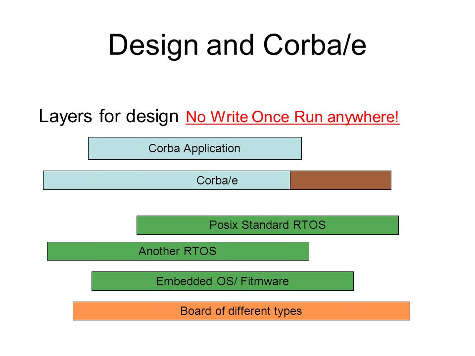 Design and Corba/e Layers for design No Write Once Run anywhere.