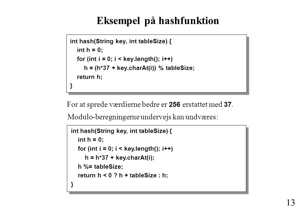 13 int hash(String key, int tableSize) { int h = 0; for (int i = 0; i < key.length(); i++) h = (h*37 + key.charAt(i)) % tableSize; return h; } Eksempel på hashfunktion For at sprede værdierne bedre er 256 erstattet med 37.