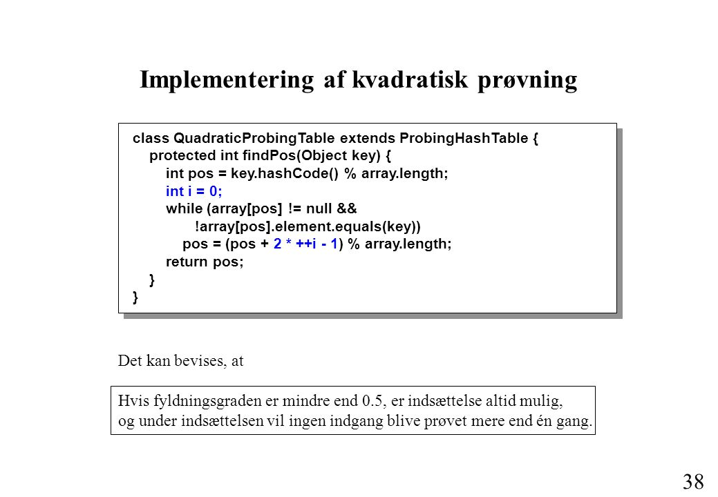 38 Implementering af kvadratisk prøvning class QuadraticProbingTable extends ProbingHashTable { protected int findPos(Object key) { int pos = key.hashCode() % array.length; int i = 0; while (array[pos] != null && !array[pos].element.equals(key)) pos = (pos + 2 * ++i - 1) % array.length; return pos; } Det kan bevises, at Hvis fyldningsgraden er mindre end 0.5, er indsættelse altid mulig, og under indsættelsen vil ingen indgang blive prøvet mere end én gang.