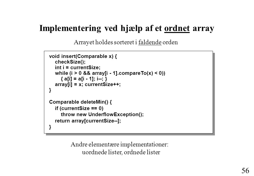 56 Implementering ved hjælp af et ordnet array Arrayet holdes sorteret i faldende orden Andre elementære implementationer: uordnede lister, ordnede lister void insert(Comparable x) { checkSize(); int i = currentSize; while (i > 0 && array[i - 1].compareTo(x) < 0)) { a[i] = a[i - 1]; i--; } array[i] = x; currentSize++; } Comparable deleteMin() { if (currentSize == 0) throw new UnderflowException(); return array[currentSize--]; }
