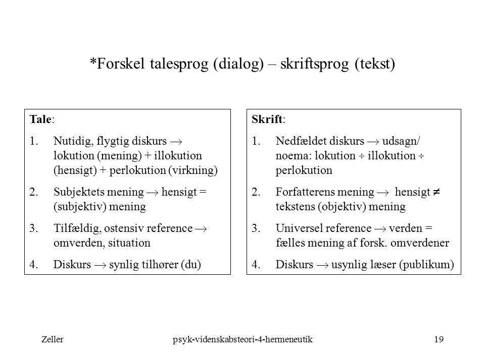 skriftsprog og talesprog