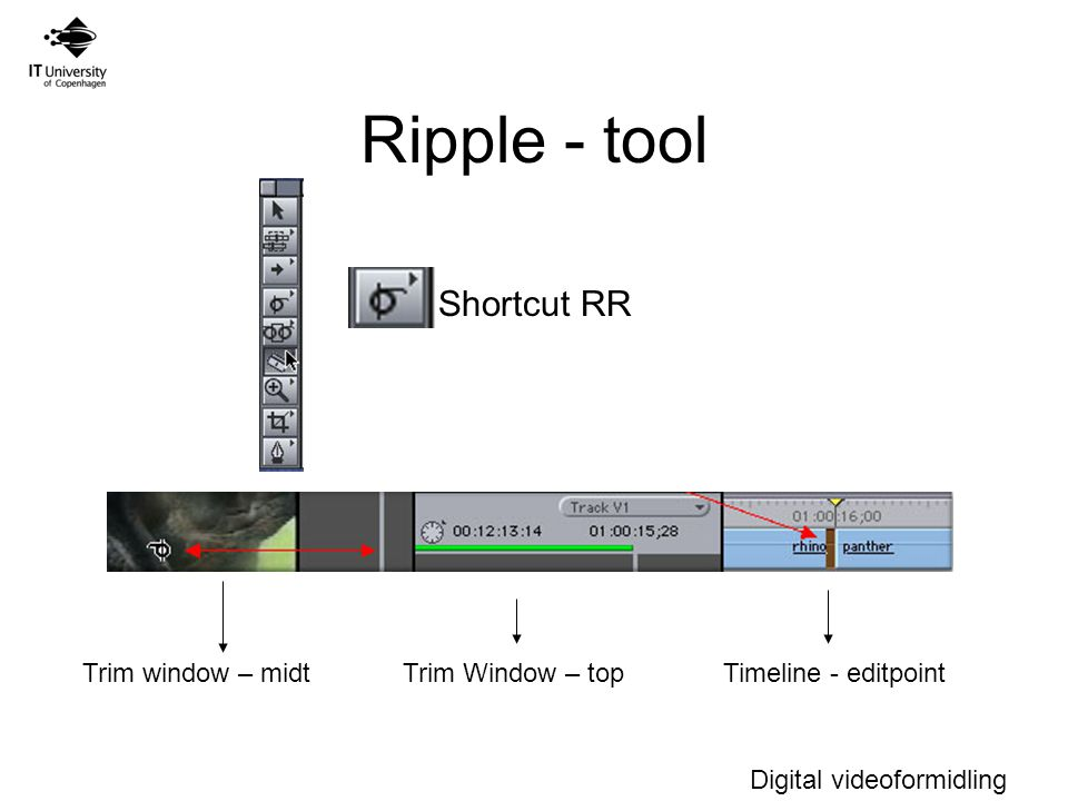 Digital videoformidling Ripple - tool Trim window – midtTrim Window – topTimeline - editpoint Shortcut RR