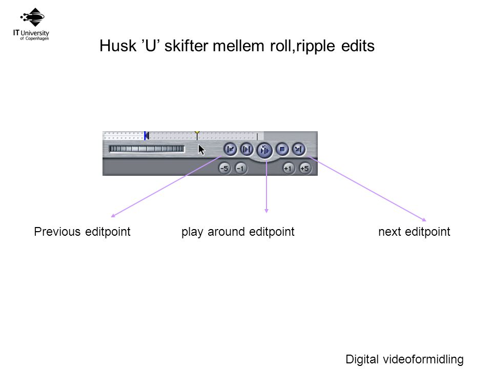 Digital videoformidling Previous editpointplay around editpointnext editpoint Husk 'U' skifter mellem roll,ripple edits