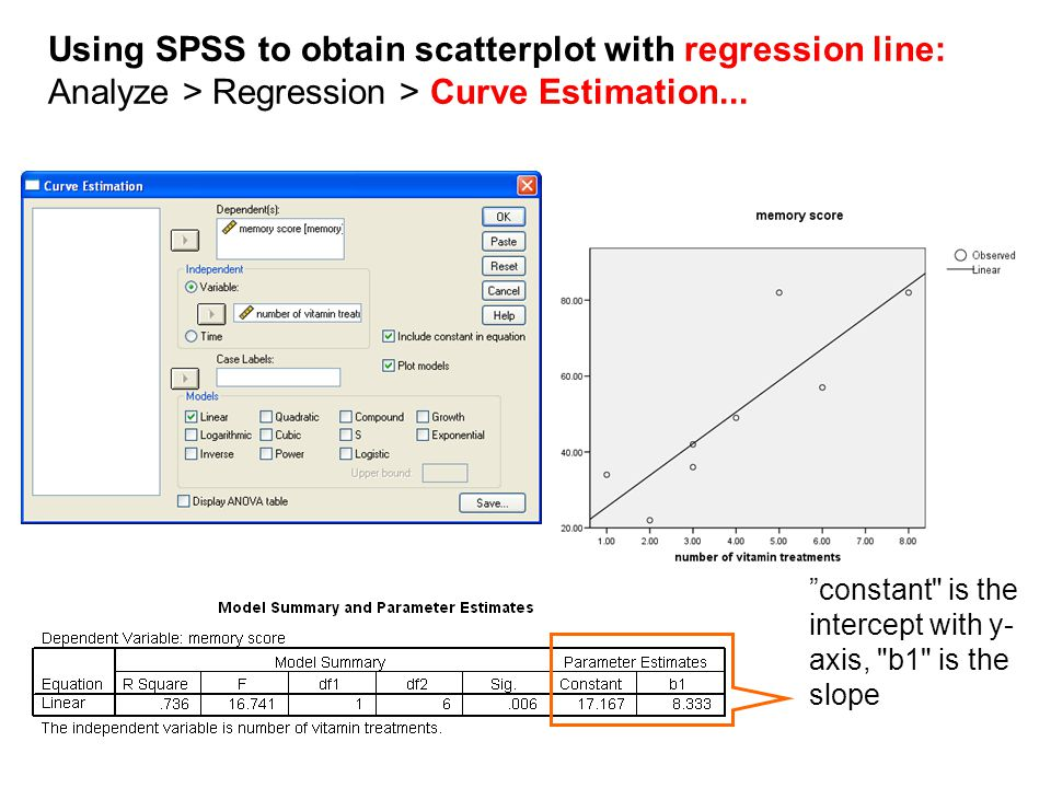 Using SPSS to obtain scatterplot with regression line: Analyze > Regression > Curve Estimation...