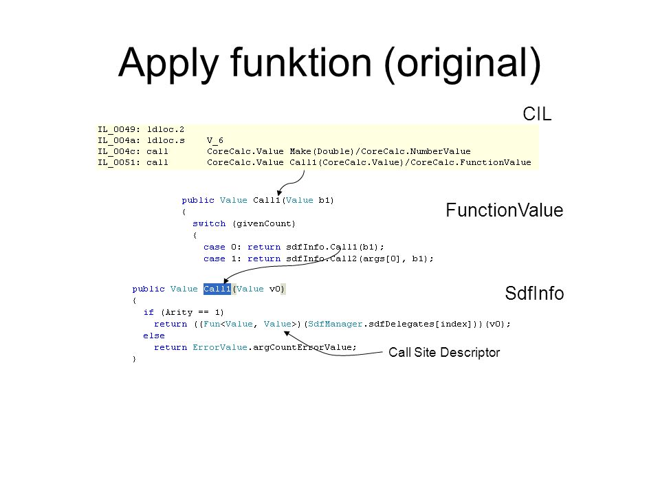 Apply funktion (original) CIL FunctionValue SdfInfo Call Site Descriptor