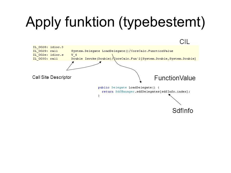 Apply funktion (typebestemt) CIL FunctionValue Call Site Descriptor SdfInfo