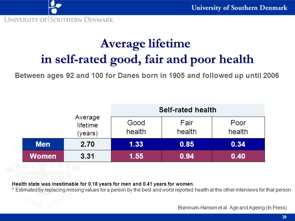39 Average lifetime in self-rated good, fair and poor health Average lifetime (years) Self-rated health Good health Fair health Poor health Men2.701.330.850.34 Women3.311.550.940.40 Health state was inestimable for 0.18 years for men and 0.41 years for women.