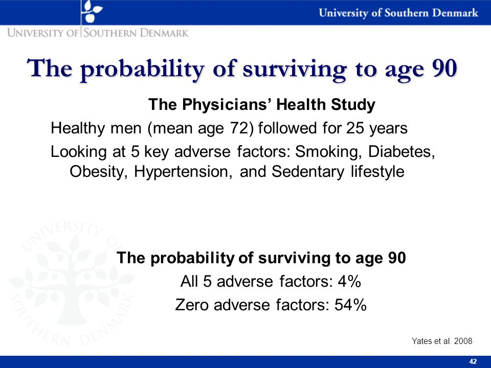 42 The probability of surviving to age 90 The Physicians' Health Study Healthy men (mean age 72) followed for 25 years Looking at 5 key adverse factors: Smoking, Diabetes, Obesity, Hypertension, and Sedentary lifestyle The probability of surviving to age 90 All 5 adverse factors: 4% Zero adverse factors: 54% Yates et al.