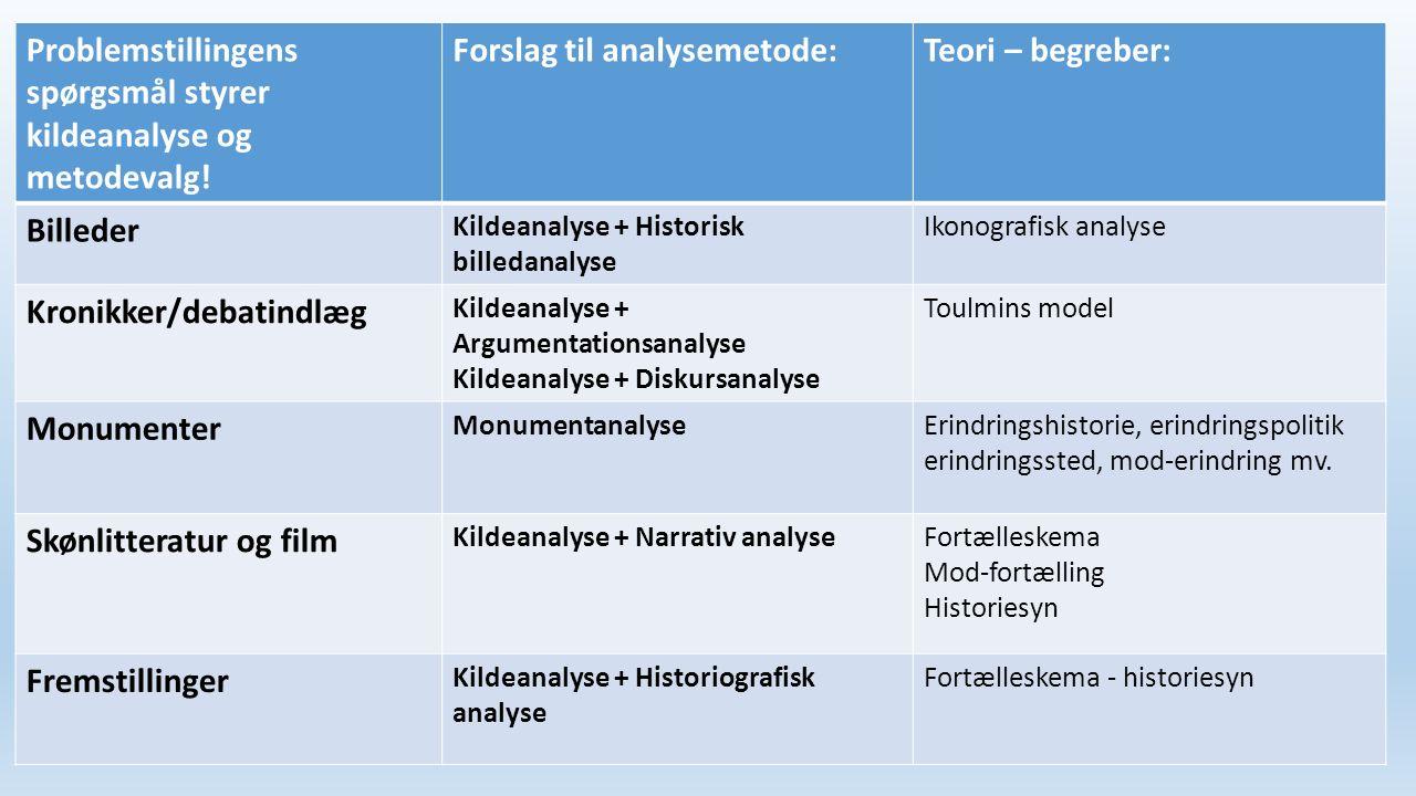 narrativ analysemetode