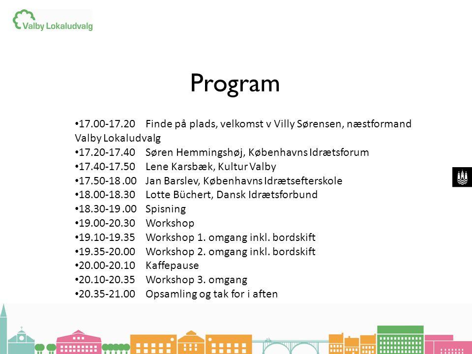 Idrætsstrategi Valby September 2015 Oplæg Og Workshop Ppt Download