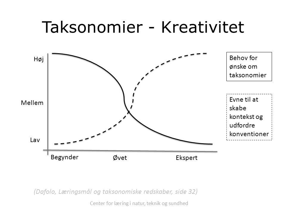 læringsmål og taksonomiske redskaber