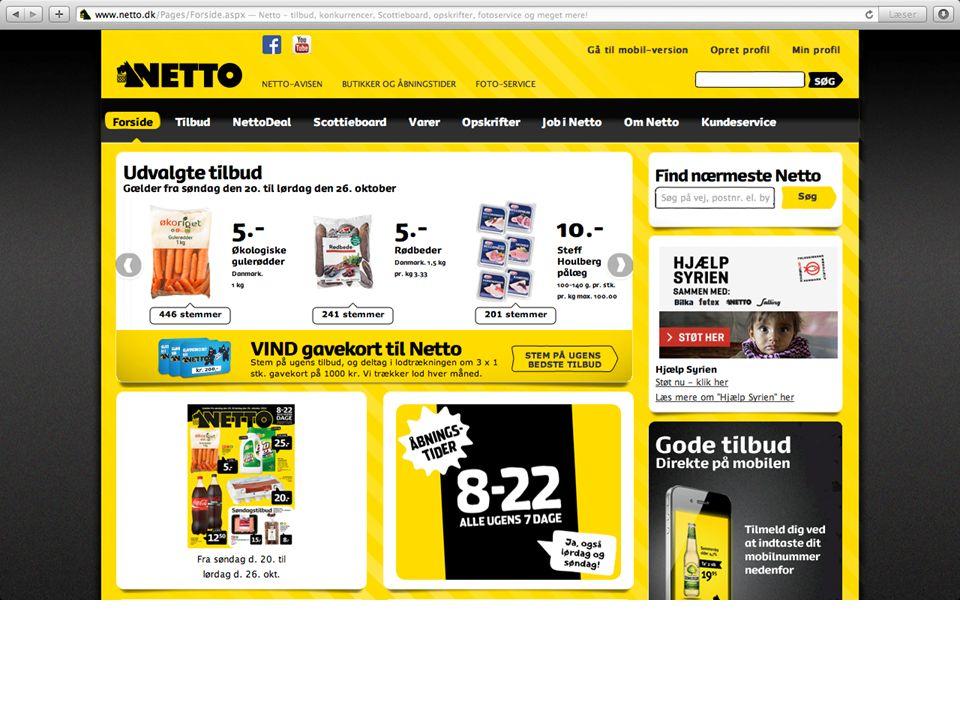 Butikkens Udtryk Profil Logo Hjemmeside Blå Fremmer Koncentrationen