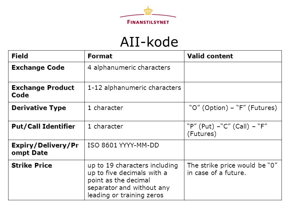 AII-kode FieldFormat Valid content Exchange Code 4 alphanumeric characters Exchange Product Code 1-12 alphanumeric characters Derivative Type 1 character O (Option) – F (Futures) Put/Call Identifier 1 character P (Put) – C (Call) – F (Futures) Expiry/Delivery/Pr ompt Date ISO 8601 YYYY-MM-DD Strike Price up to 19 characters including up to five decimals with a point as the decimal separator and without any leading or training zeros The strike price would be 0 in case of a future.