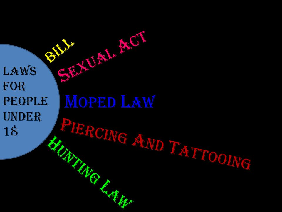 S exual a ct M oped L aw H unting l aw P iercing a nd t attooing Laws for people under 18 Bill