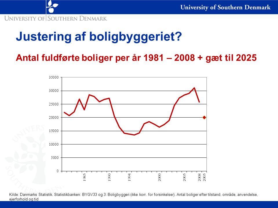 antal ejerboliger i danmark