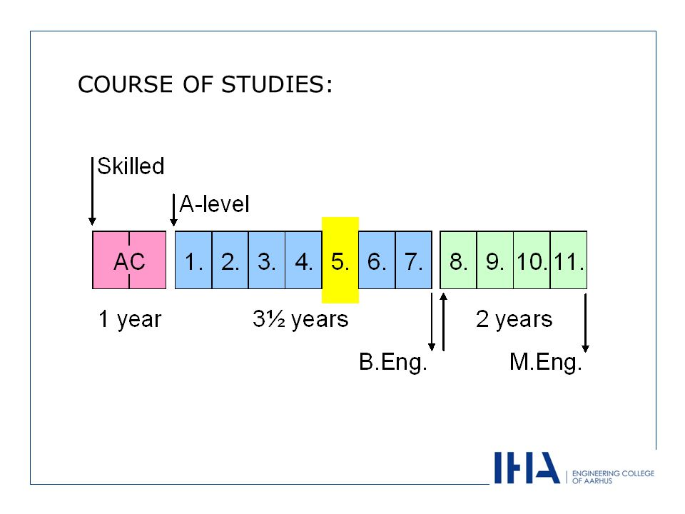 COURSE OF STUDIES: