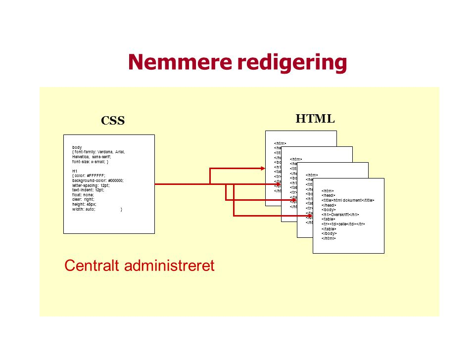 Nemmere redigering CSS body { font-family: Verdana, Arial, Helvetica, sans-serif; font-size: x-small; } H1 { color: #FFFFFF; background-color: #000000; letter-spacing: 12pt; text-indent: 12pt; float: none; clear: right; height: 45px; width: auto; } HTML html dokument Overskrift celle html dokument Overskrift celle html dokument Overskrift celle html dokument Overskrift celle Centralt administreret