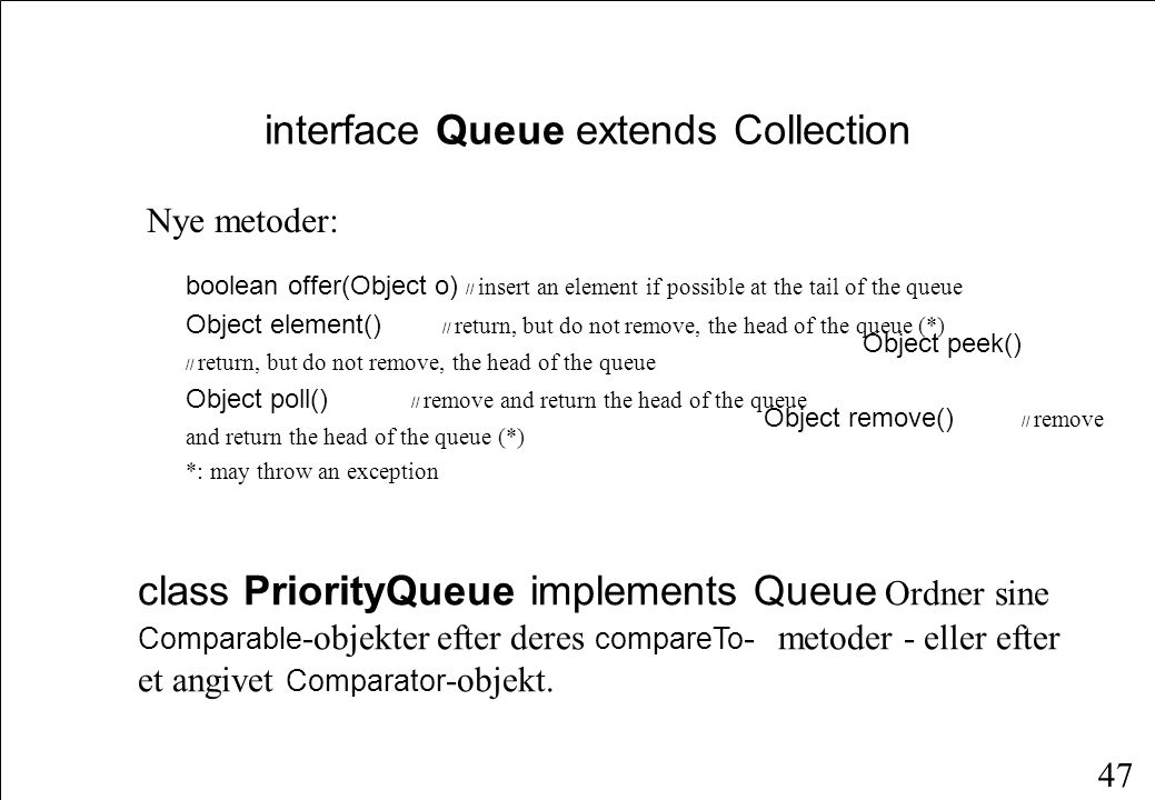 47 interface Queue extends Collection boolean offer(Object o) // insert an element if possible at the tail of the queue Object element() // return, but do not remove, the head of the queue (*) Object peek() // return, but do not remove, the head of the queue Object poll() // remove and return the head of the queue Object remove() // remove and return the head of the queue (*) *: may throw an exception Nye metoder: class PriorityQueue implements Queue Ordner sine Comparable -objekter efter deres compareTo -metoder - eller efter et angivet Comparator -objekt.