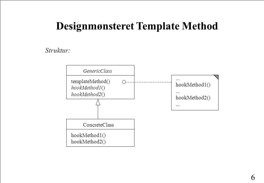 6 Designmønsteret Template Method Struktur:... hookMethod1()...