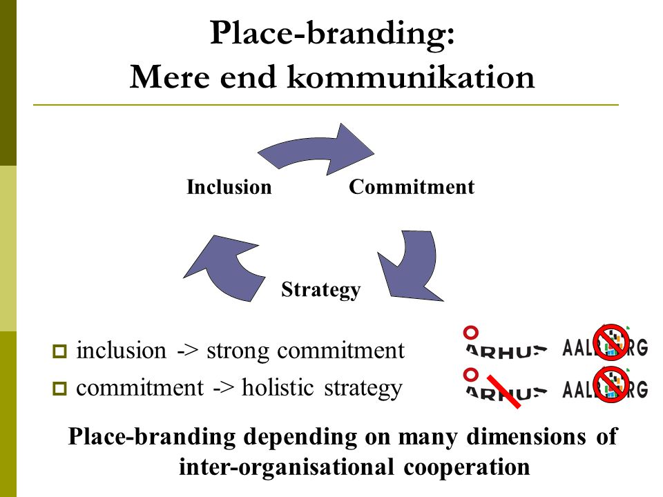 Place-branding: Mere end kommunikation Commitment Strategy Inclusion  inclusion -> strong commitment  commitment -> holistic strategy Place-branding depending on many dimensions of inter-organisational cooperation
