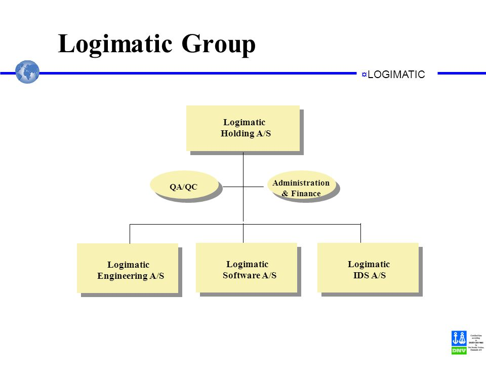 ¤LOGIMATIC Logimatic Group Logimatic Holding A/S Logimatic Engineering A/S Administration & Finance Logimatic Software A/S Logimatic IDS A/S QA/QC