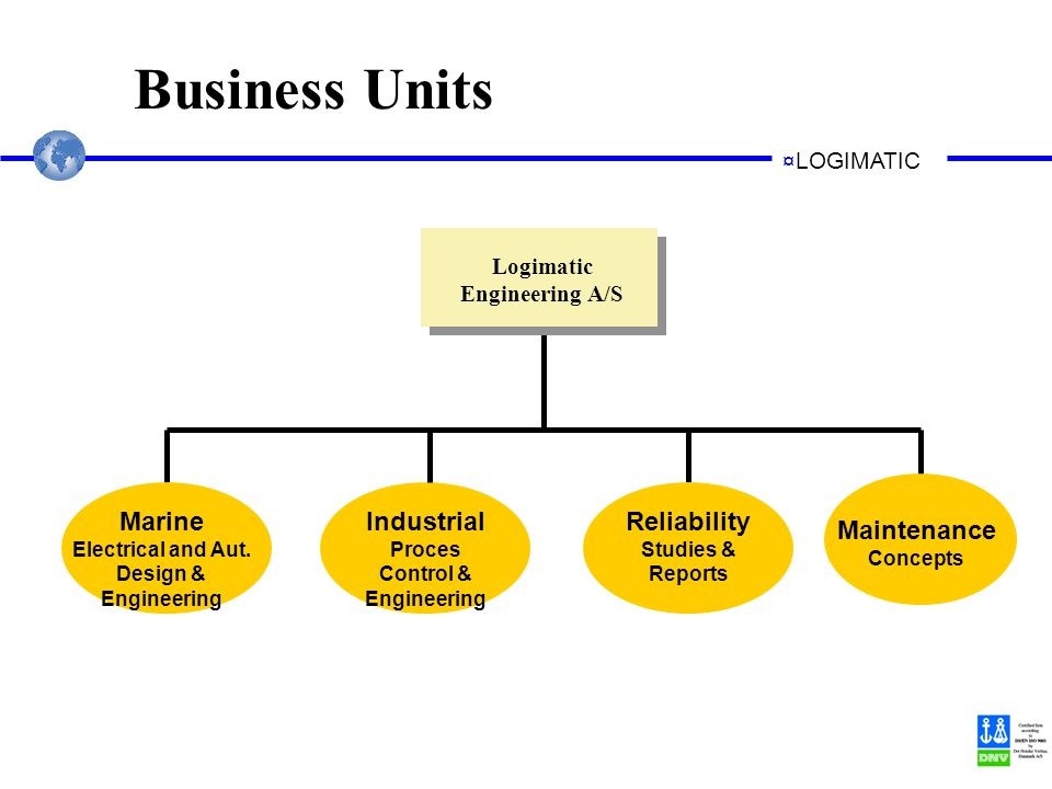 ¤LOGIMATIC Business Units Logimatic Engineering A/S Marine Electrical and Aut.