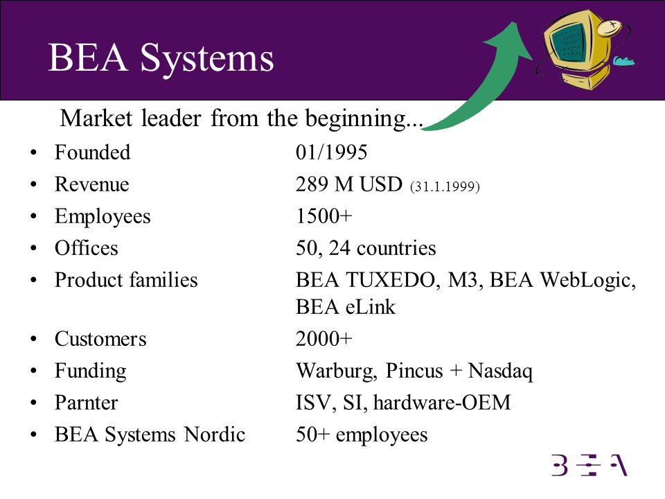 BEA Systems Founded01/1995 Revenue289 M USD (31.1.1999) Employees1500+ Offices50, 24 countries Product familiesBEA TUXEDO, M3, BEA WebLogic, BEA eLink Customers2000+ FundingWarburg, Pincus + Nasdaq ParnterISV, SI, hardware-OEM BEA Systems Nordic50+ employees Market leader from the beginning...
