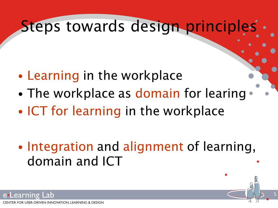 5 Steps towards design principles Learning in the workplace The workplace as domain for learing ICT for learning in the workplace Integration and alignment of learning, domain and ICT