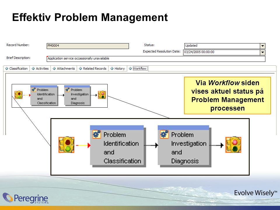 Effektiv Problem Management Via Workflow siden vises aktuel status på Problem Management processen
