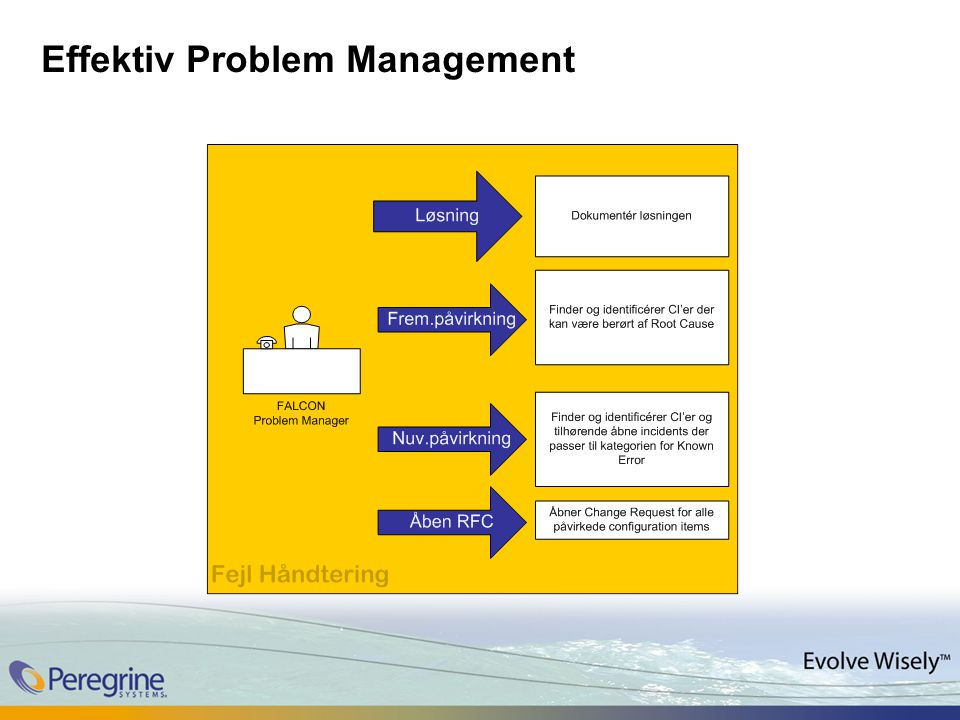 Effektiv Problem Management