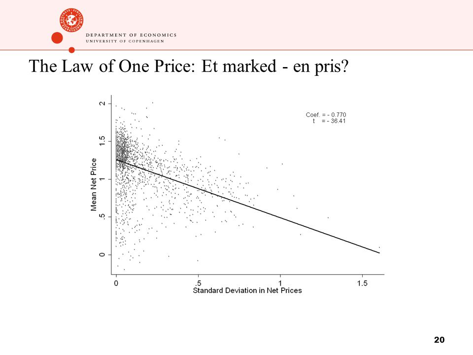20 The Law of One Price: Et marked - en pris