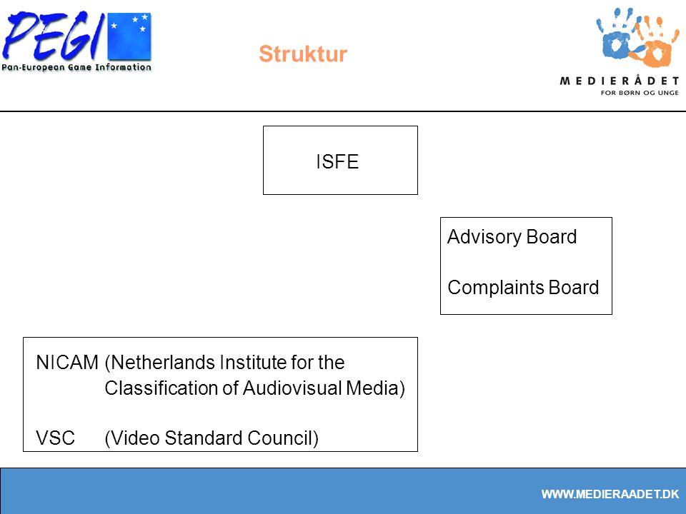 WWW.MEDIERAADET.DK Struktur ISFE Advisory Board Complaints Board NICAM (Netherlands Institute for the Classification of Audiovisual Media) VSC (Video Standard Council)